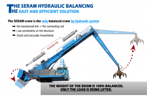 Seram hydraulic balancing