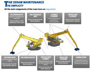 Seram maintenance