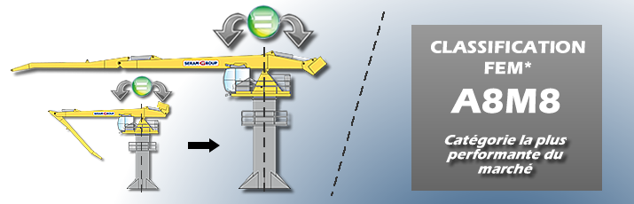 Technologie SERAM Grue équilibrée